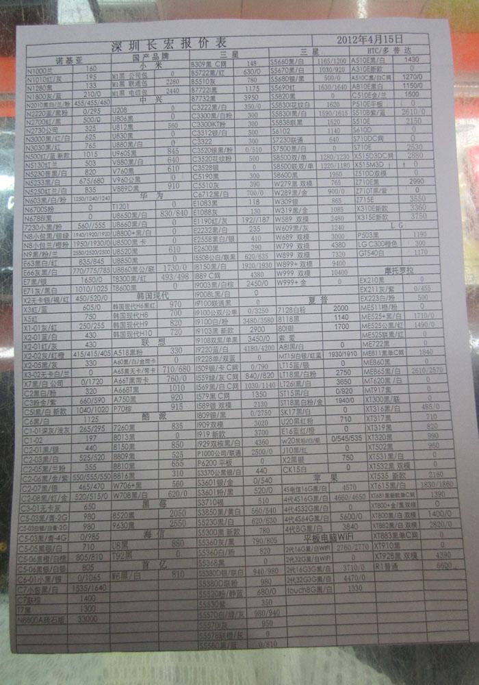 2012年4月15日大陆行货手机报价