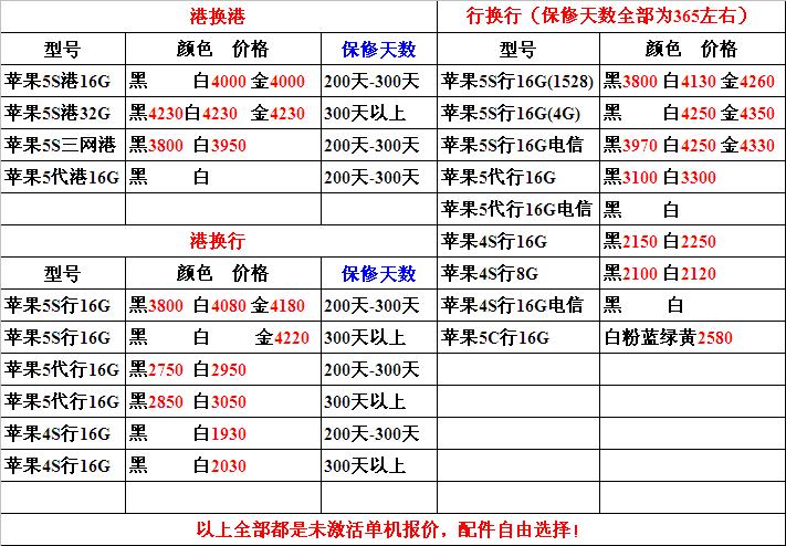 2014年5月13日换机苹果手机报价-e购手机