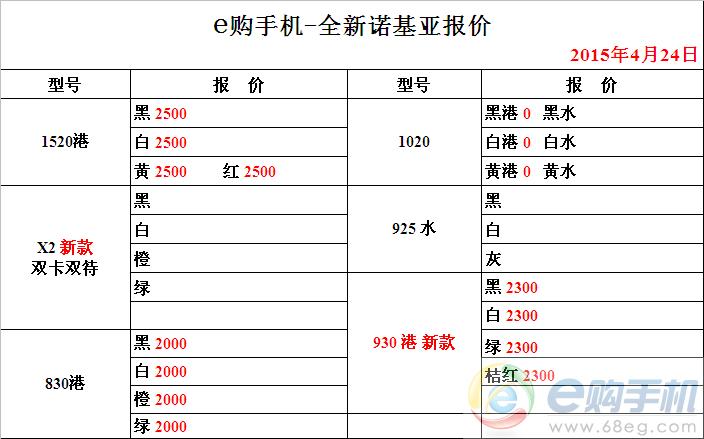 2015年4月24日诺基亚水货港行手机报价