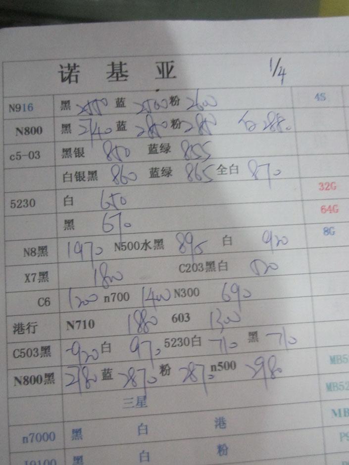 2012年4月1日诺基亚水货港行手机报价