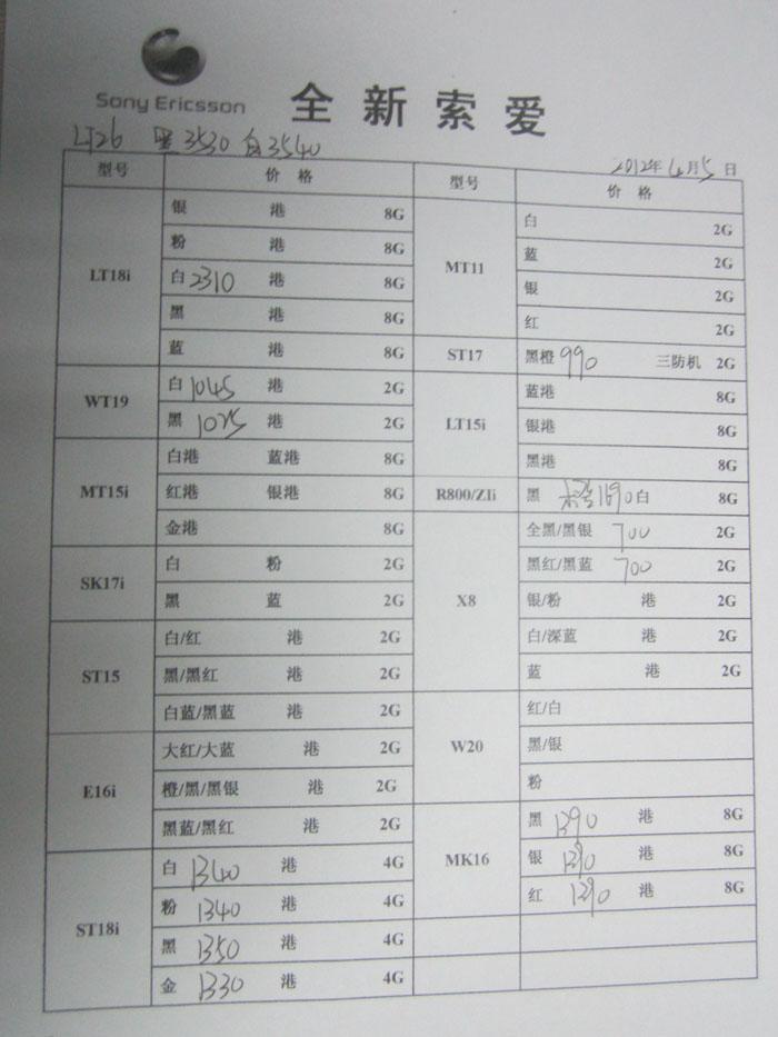 2012年4月5日索爱水货手机报价